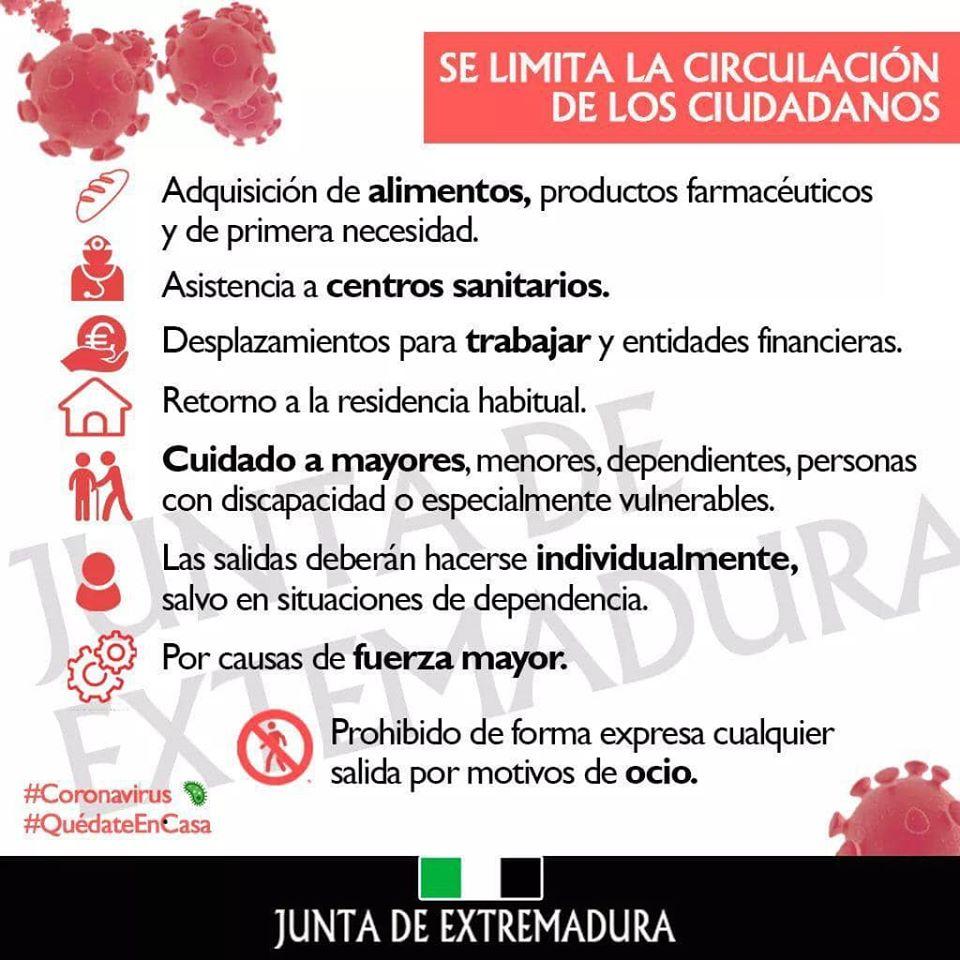 LIMITACIÓN DE LA CIRCULACIÓN DE LOS CIUDADANOS